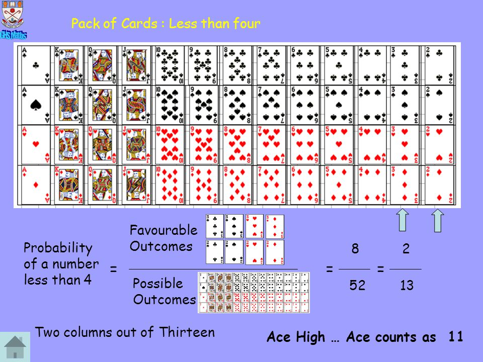 Pack of Cards : Less than four