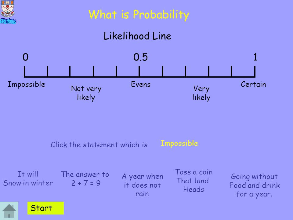 What is Probability Likelihood Line 1 0.5 Start Impossible Evens