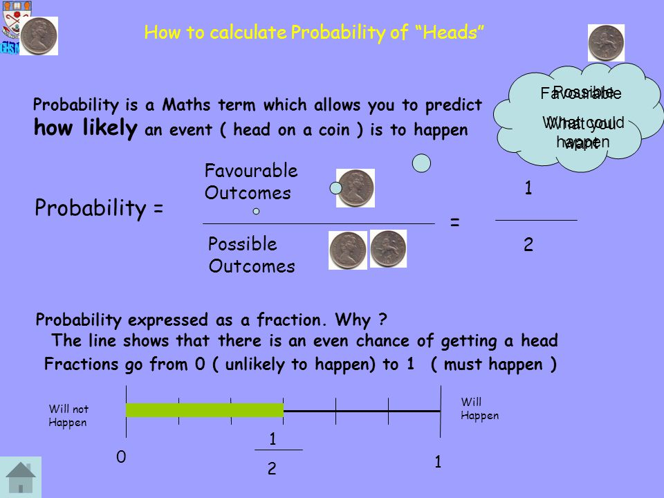 How to calculate Probability of Heads