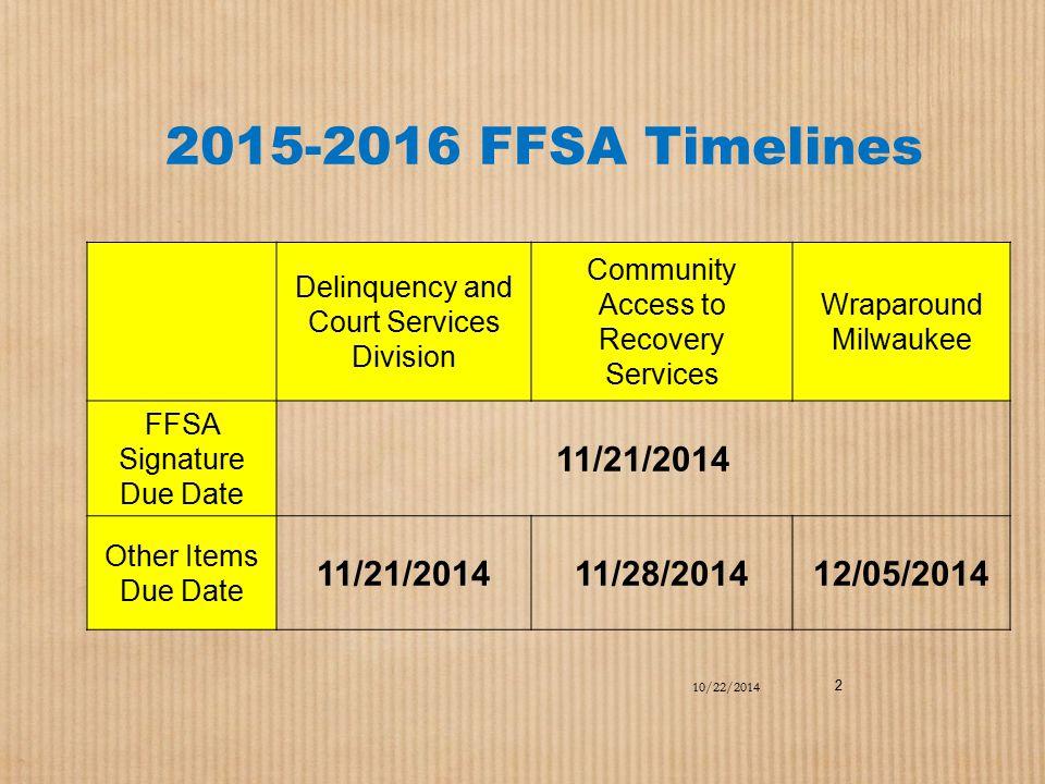 2015-2016 FFSA Timelines 11/21/2014 11/28/2014 12/05/2014