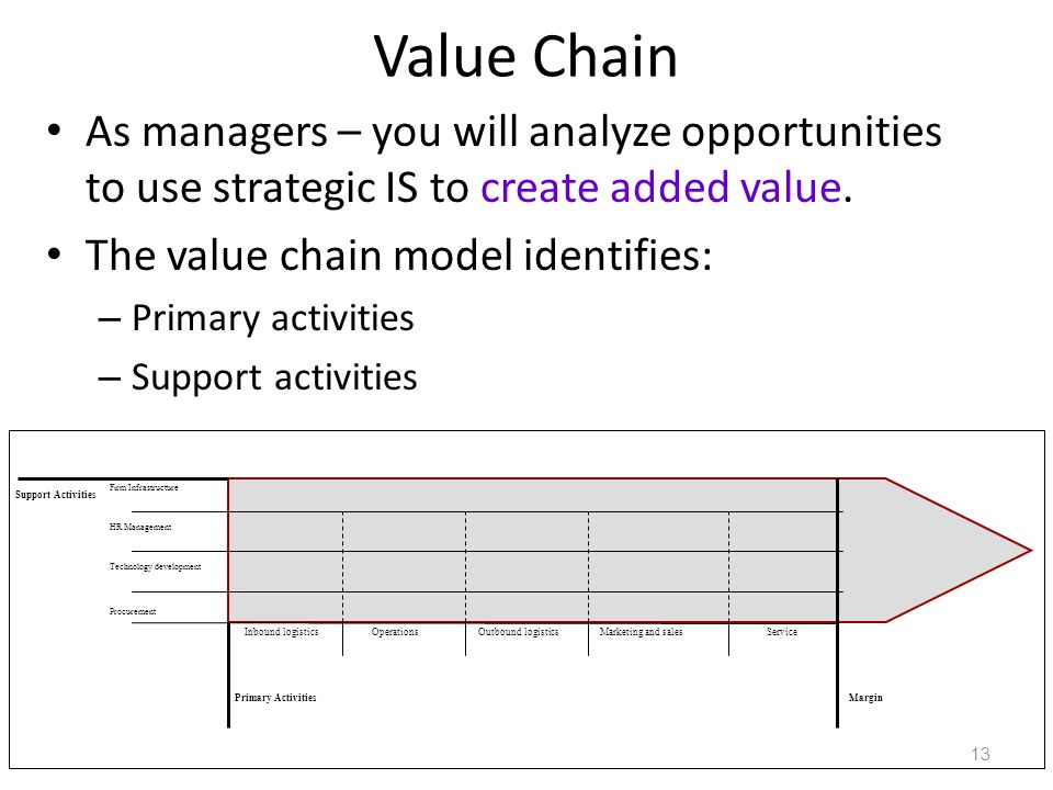 Value Chain As managers – you will analyze opportunities to use strategic IS to create added value.