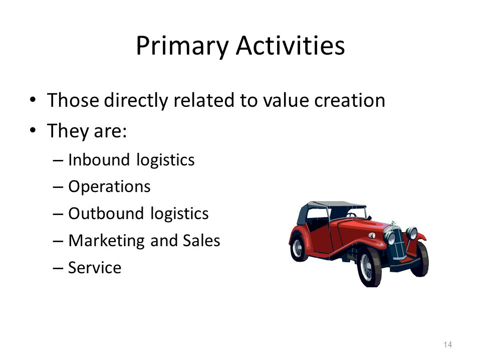 Primary Activities Those directly related to value creation They are:
