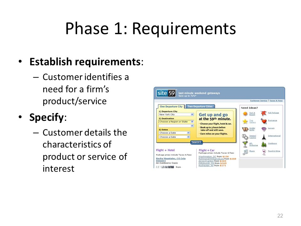 Phase 1: Requirements Establish requirements: Specify: