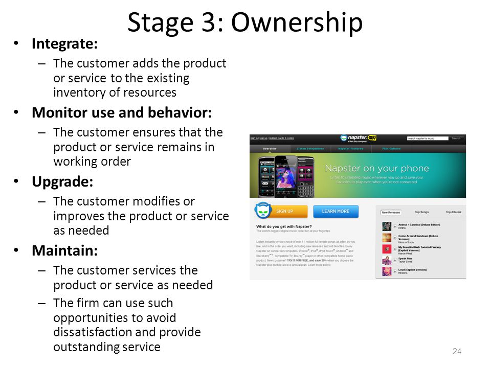 Stage 3: Ownership Integrate: Monitor use and behavior: Upgrade: