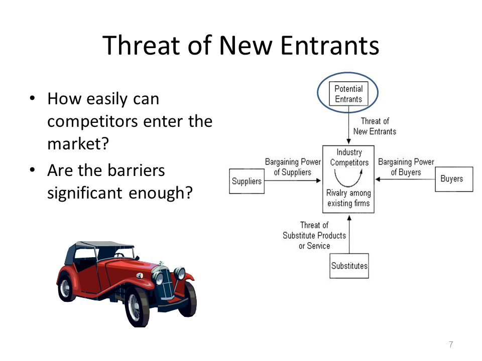 Threat of New Entrants How easily can competitors enter the market