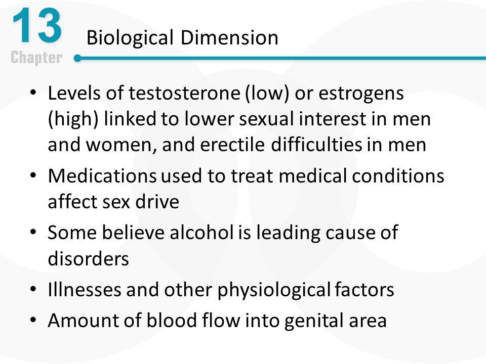 Biological Dimension