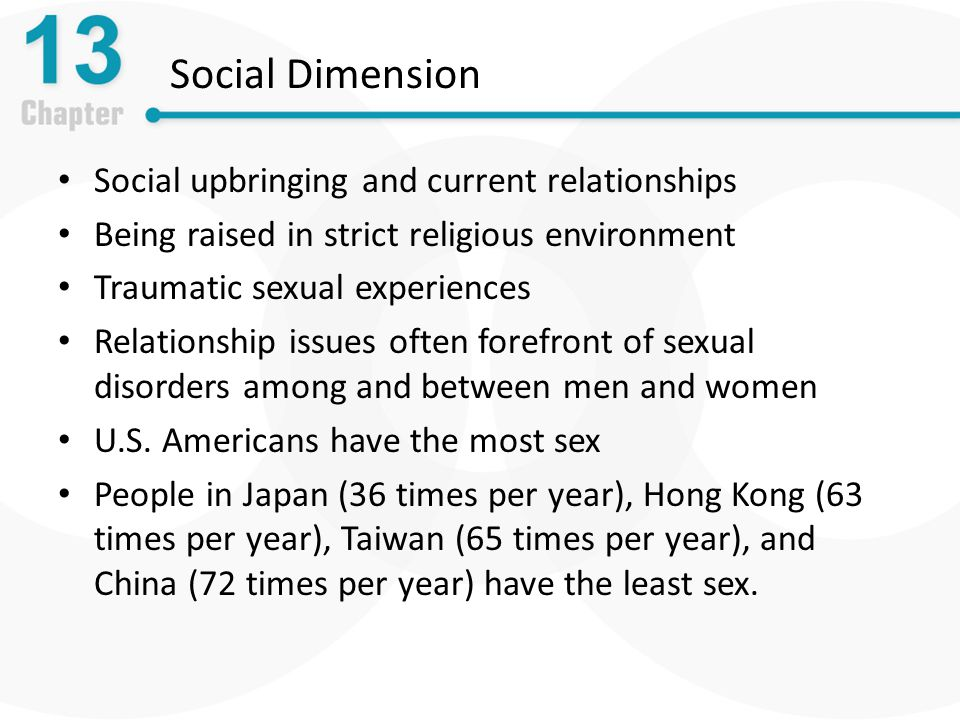 Social Dimension Social upbringing and current relationships