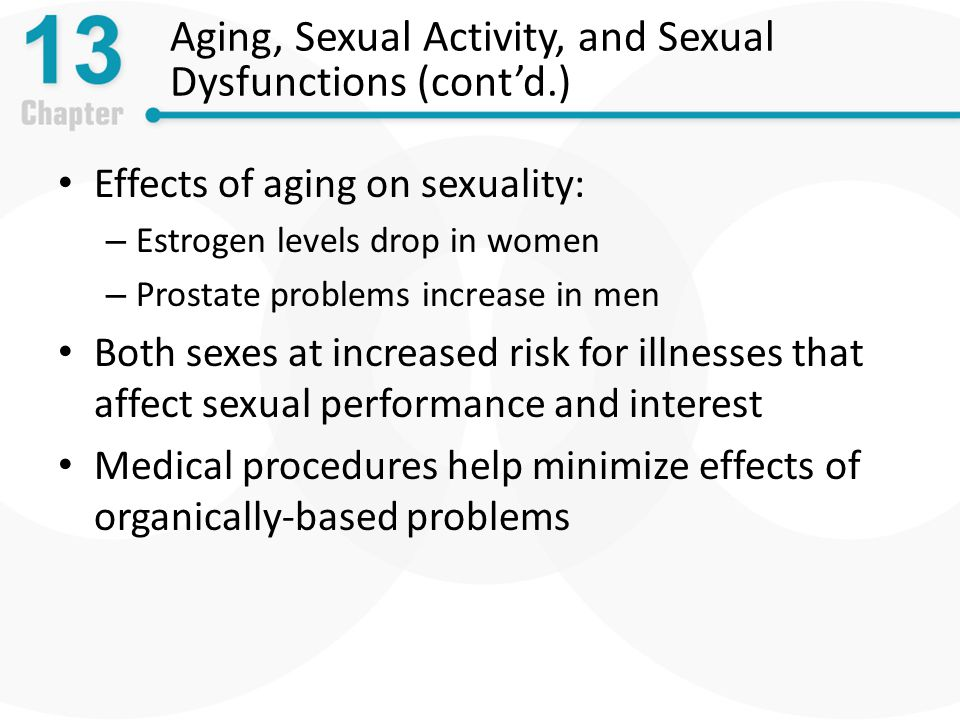 Aging, Sexual Activity, and Sexual Dysfunctions (cont'd.)