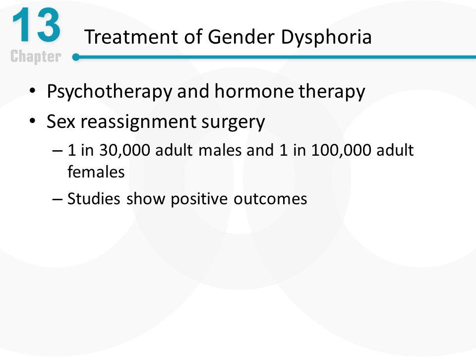 Treatment of Gender Dysphoria