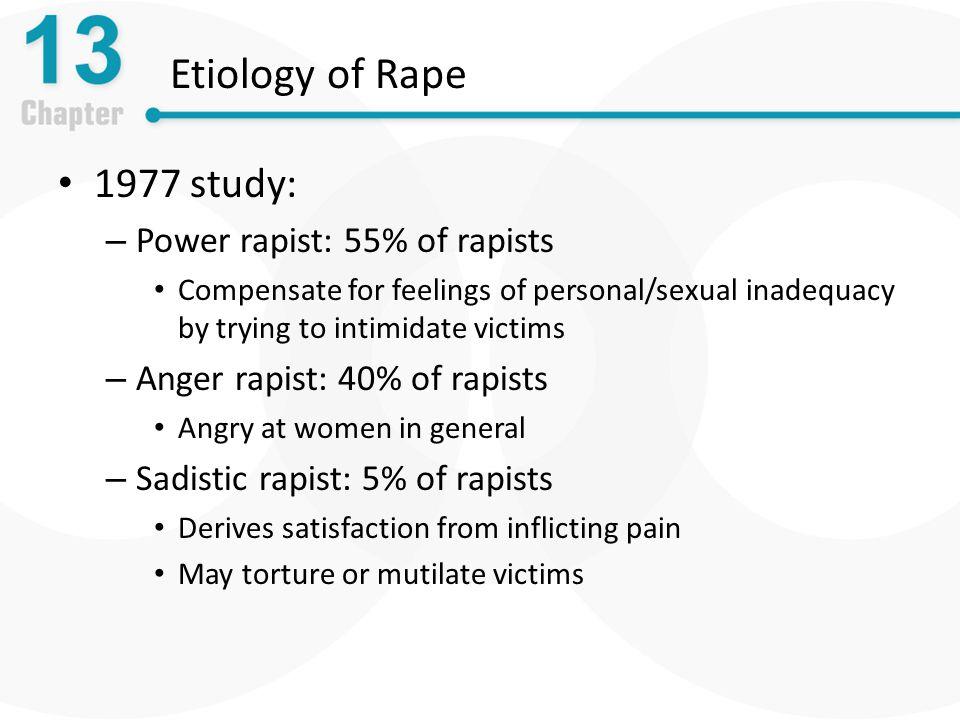 Etiology of Rape 1977 study: Power rapist: 55% of rapists