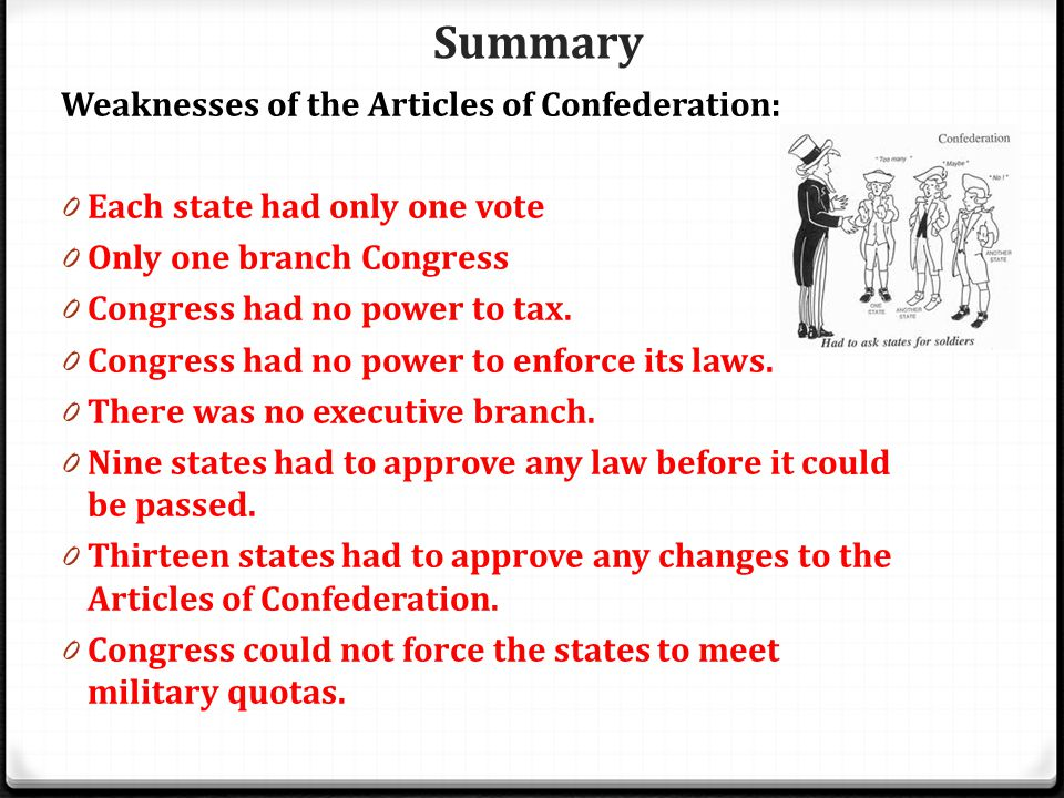 Summary Weaknesses of the Articles of Confederation:
