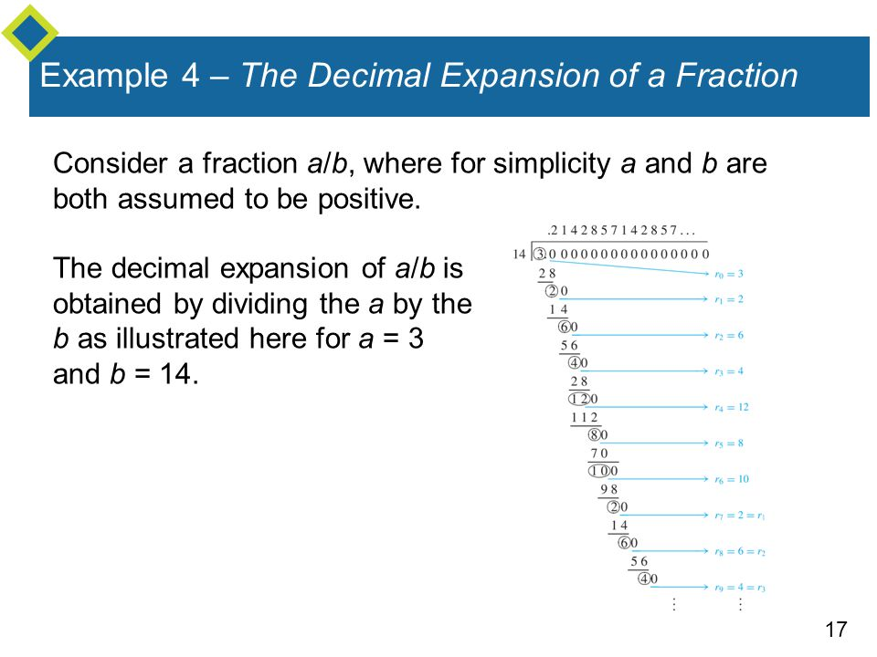 Example 4 – The Decimal Expansion of a Fraction