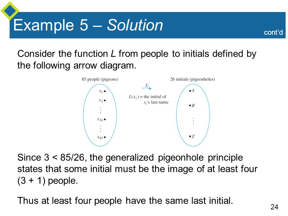 Example 5 – Solution cont'd. Consider the function L from people to initials defined by the following arrow diagram.