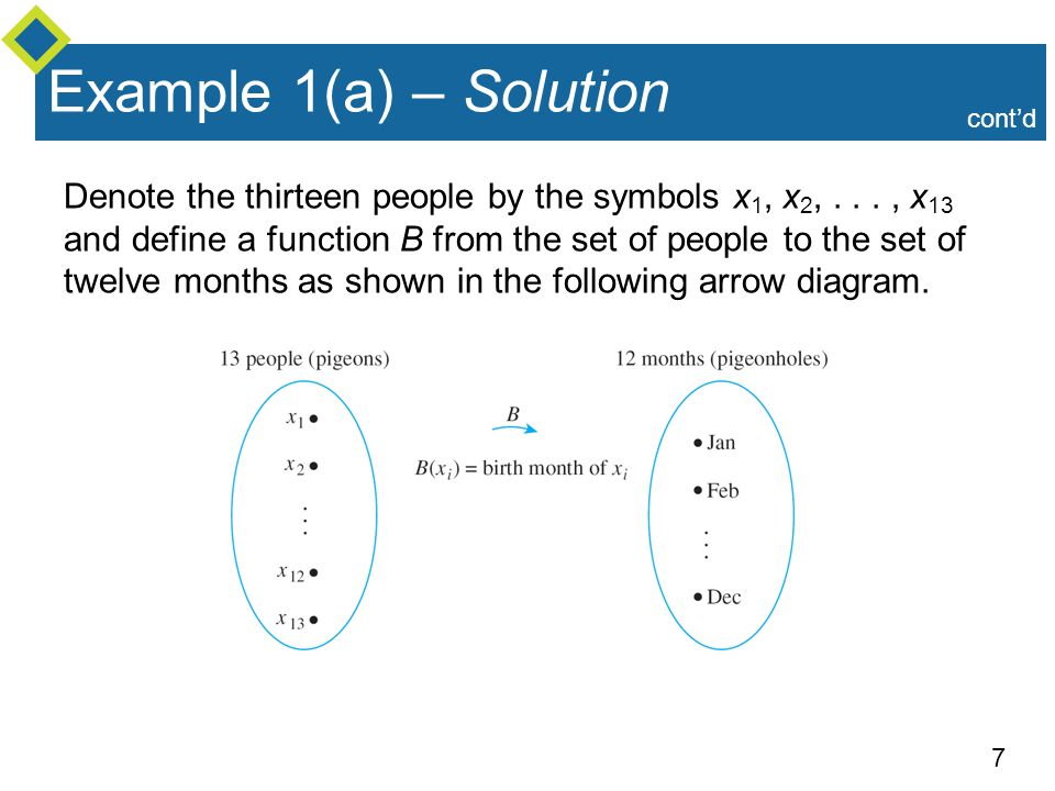 Example 1(a) – Solution cont'd.