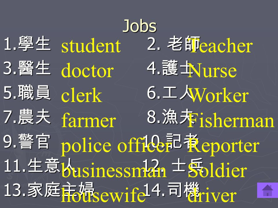 student doctor clerk farmer police officer businessman housewife