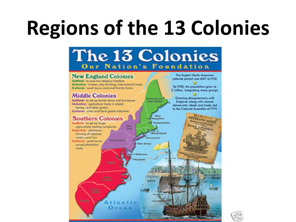 Regions of the 13 Colonies