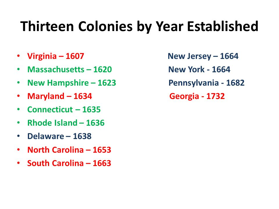 Thirteen Colonies by Year Established