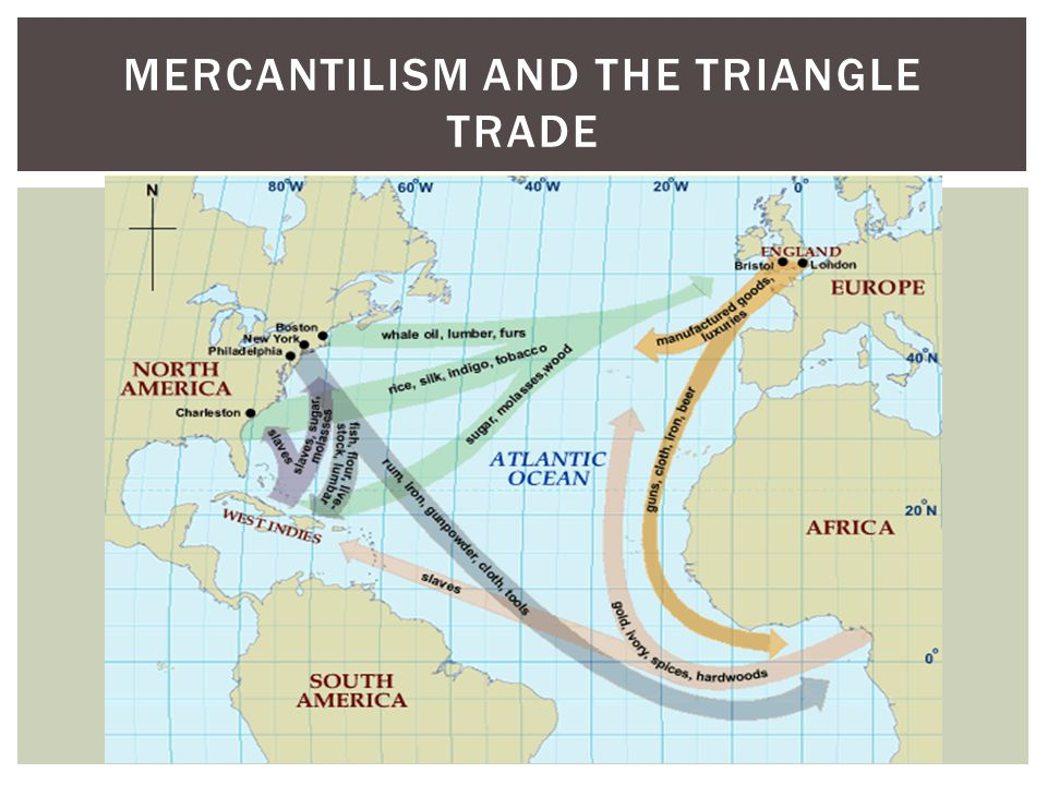 Mercantilism and the Triangle Trade