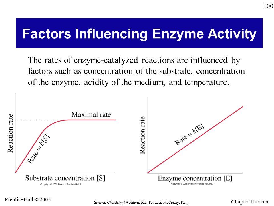 Factors Influencing Enzyme Activity