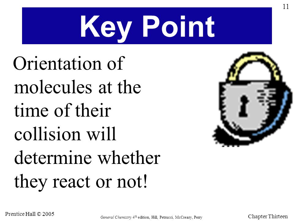 Key Point Orientation of molecules at the time of their collision will determine whether they react or not!