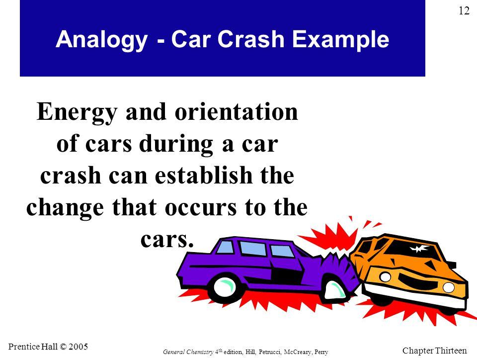Analogy - Car Crash Example