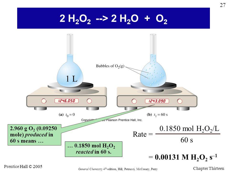 2 H2O2 --> 2 H2O + O2 1 L 0.1850 mol H2O2/L Rate = 60 s
