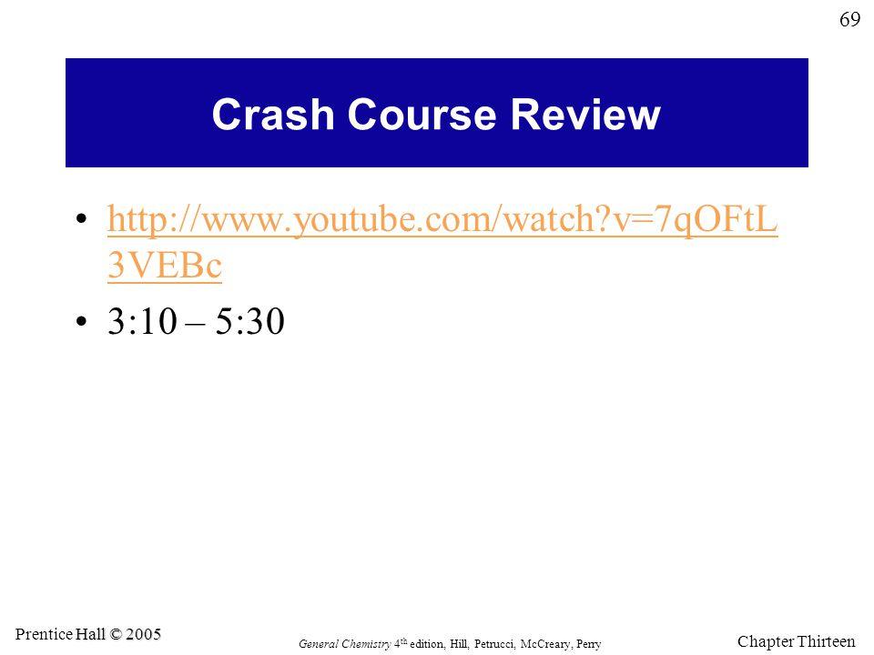 Crash Course Review http://www.youtube.com/watch v=7qOFtL3VEBc