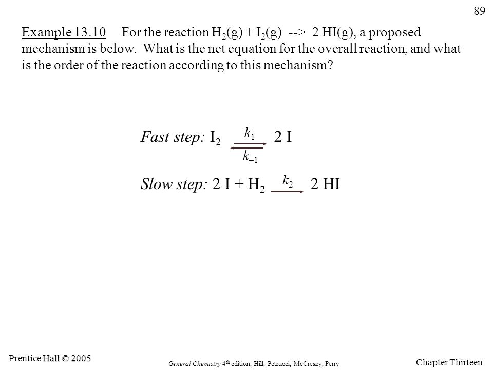 Fast step: I2 2 I Slow step: 2 I + H2 2 HI