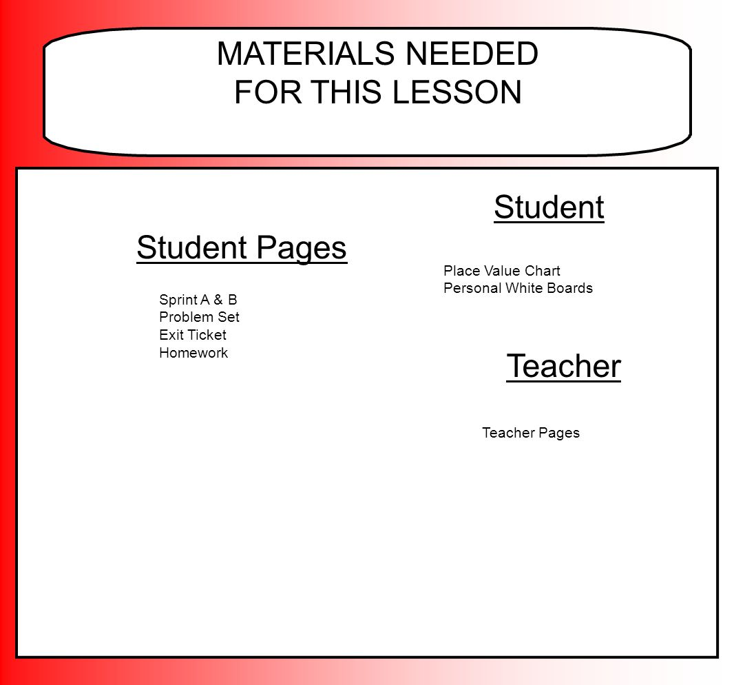 MATERIALS NEEDED FOR THIS LESSON Student Student Pages Teacher