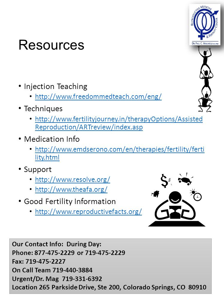 Resources Injection Teaching Techniques Medication Info Support