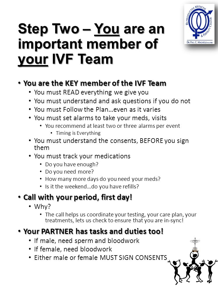 Step Two – You are an important member of your IVF Team