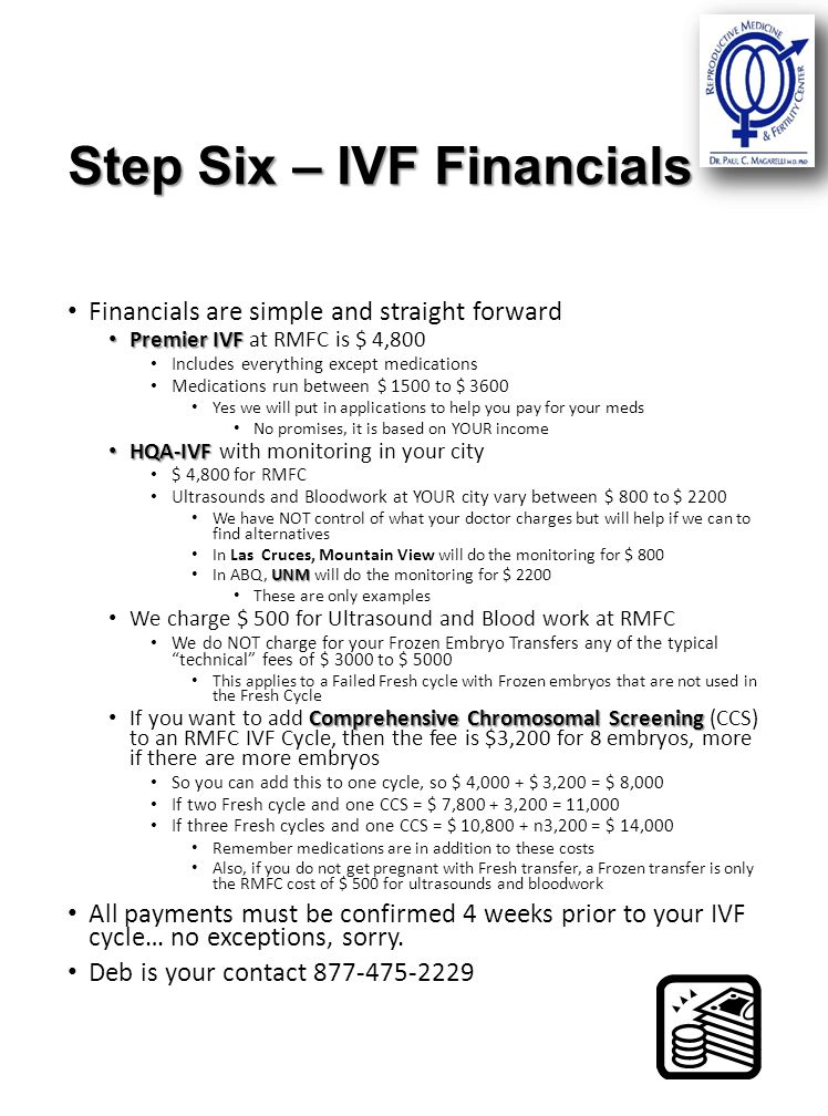 Step Six – IVF Financials