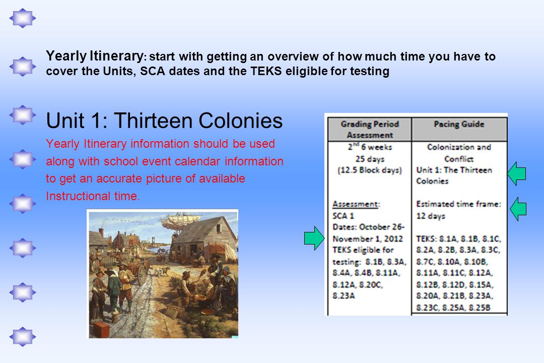 Unit 1: Thirteen Colonies