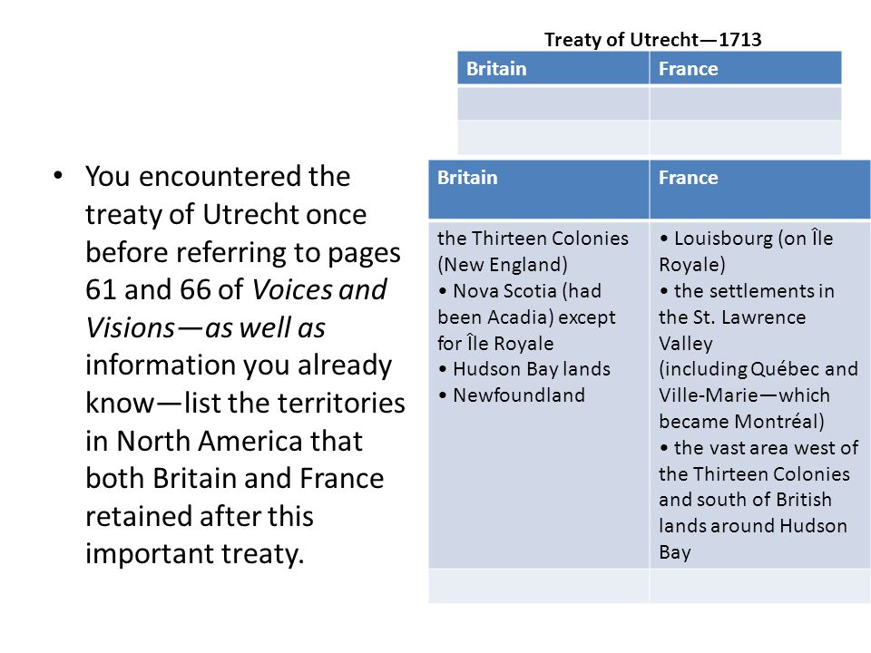 Treaty of Utrecht—1713 Britain. France.