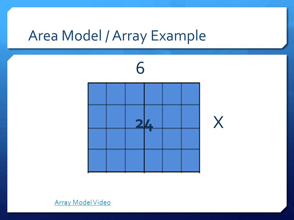 Area Model / Array Example