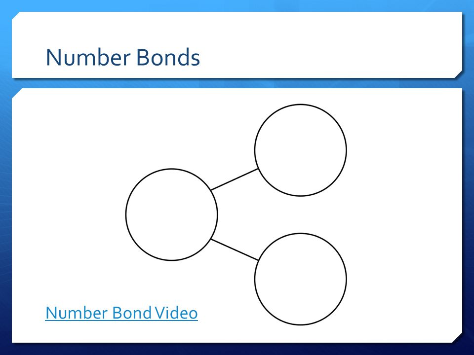 Number Bonds Number Bond Video