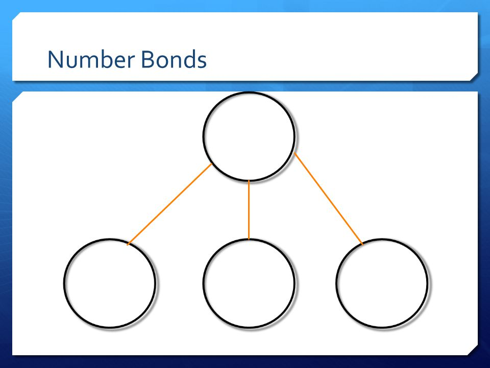 Number Bonds Give the teachers two numbers and a variable that when added or multiplied together will equal the number written at the top.