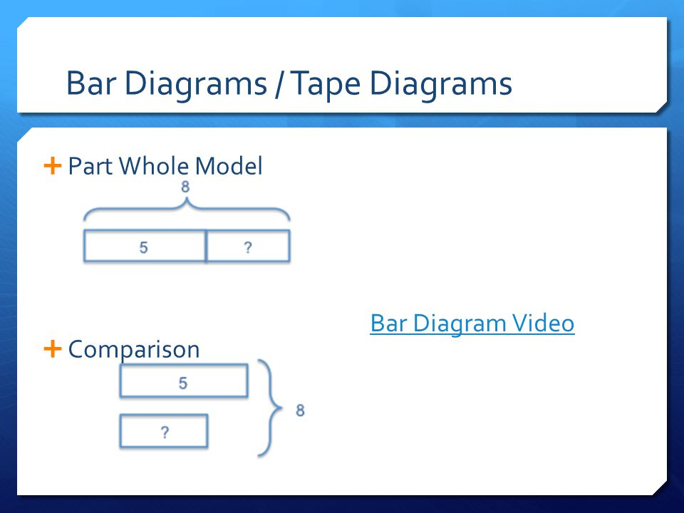 Bar Diagrams / Tape Diagrams