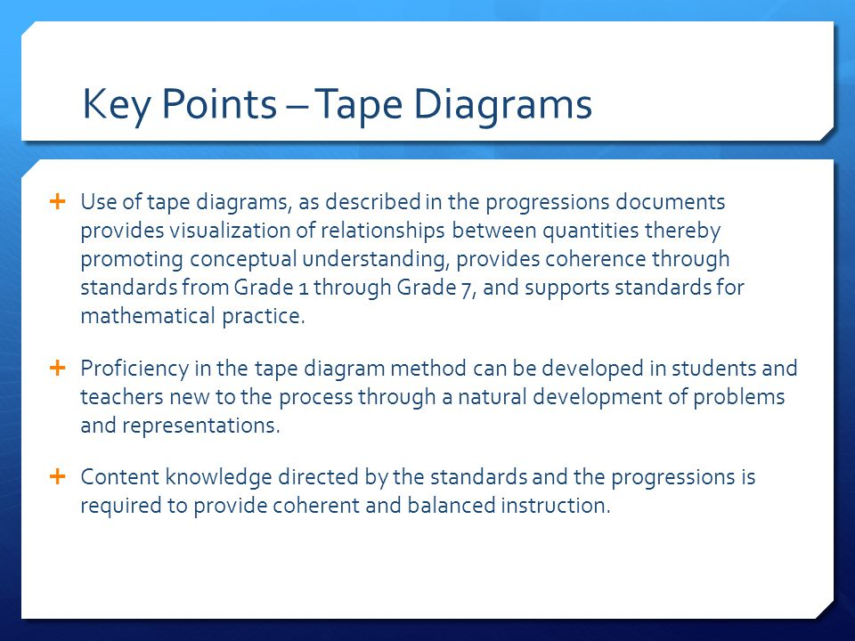 Key Points – Tape Diagrams