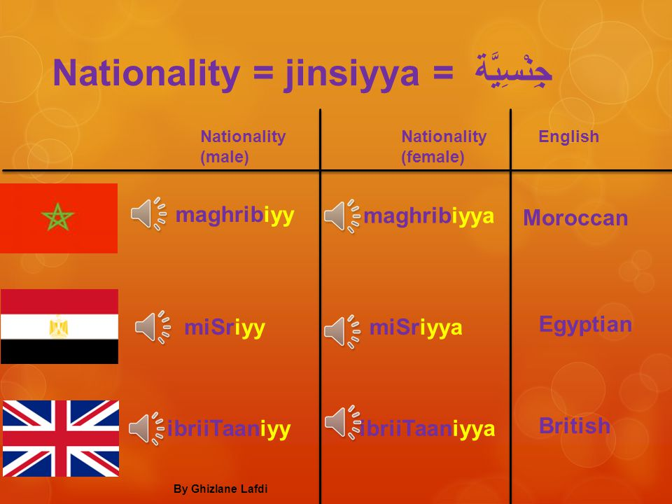 Nationality = jinsiyya = جِنْسِيَّة