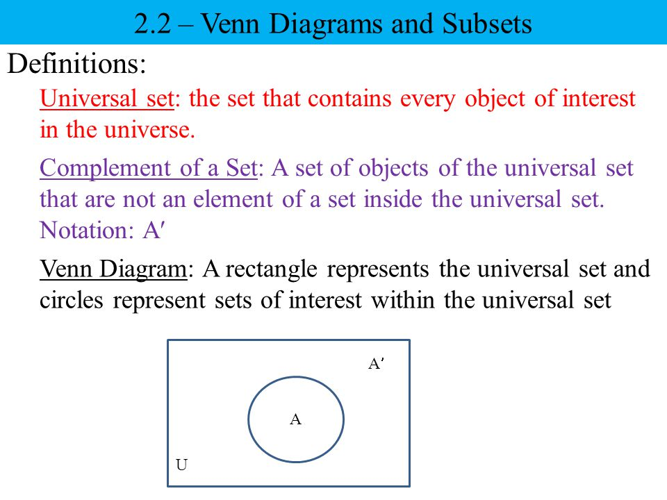 Subsets of the universal set are represented in a venn diagram by subsets of the universal set are represented in a venn diagram by ccuart Gallery