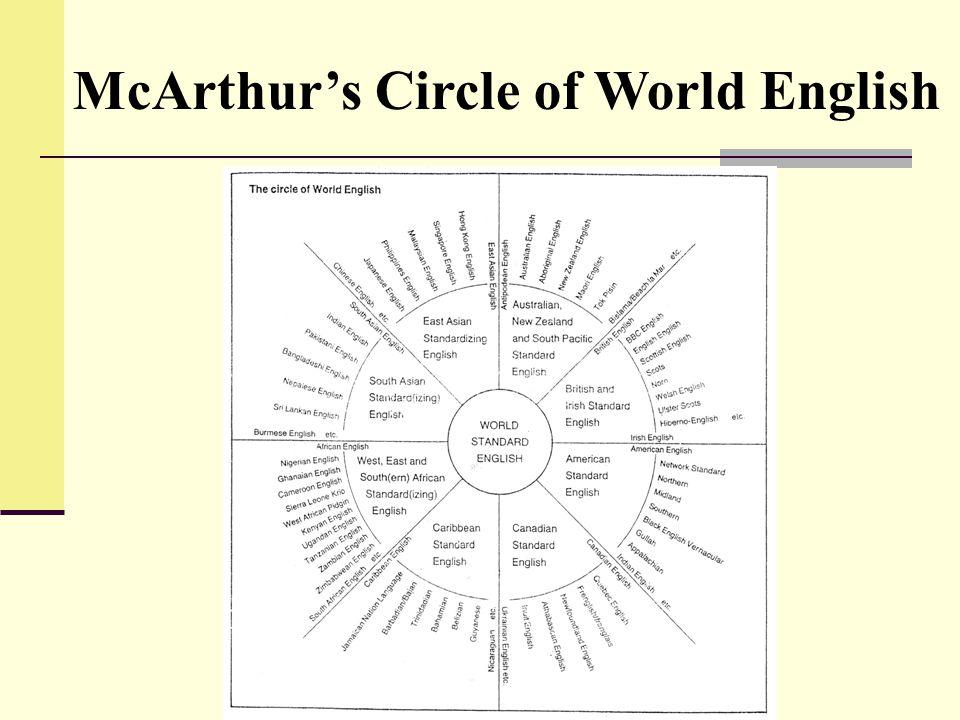 McArthur's Circle of World English