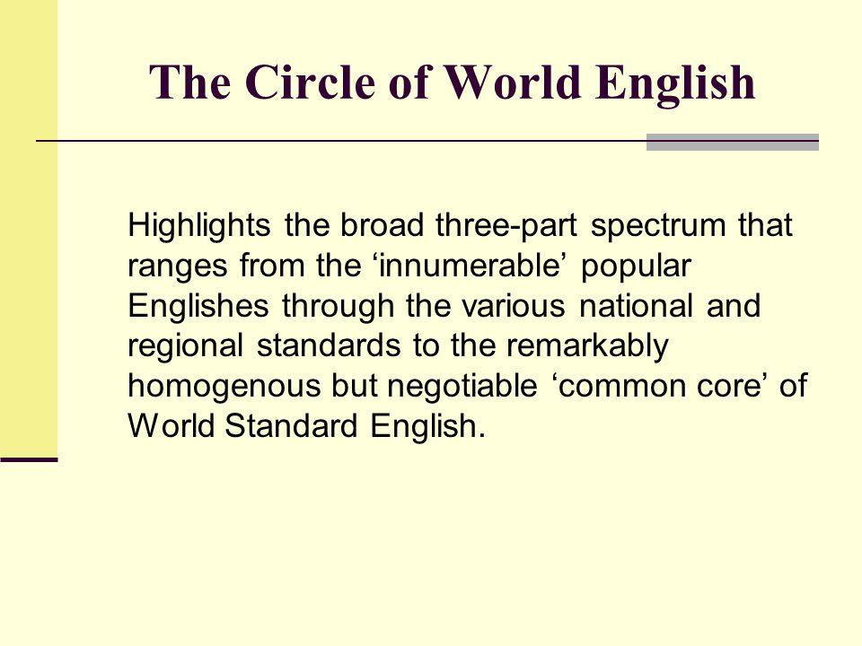 The Circle of World English
