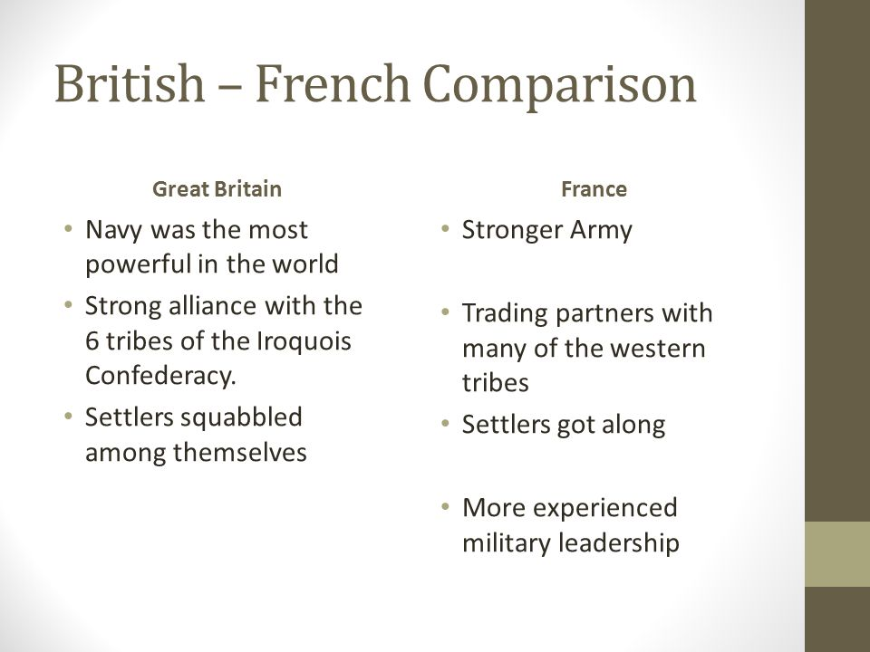 British – French Comparison