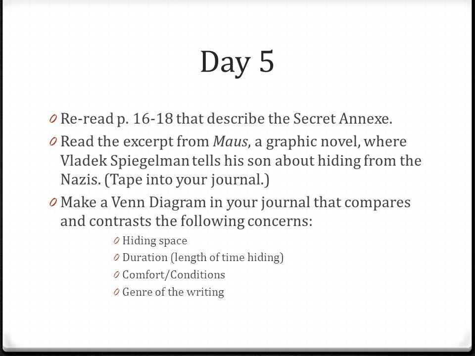 Day 5 Re-read p. 16-18 that describe the Secret Annexe.