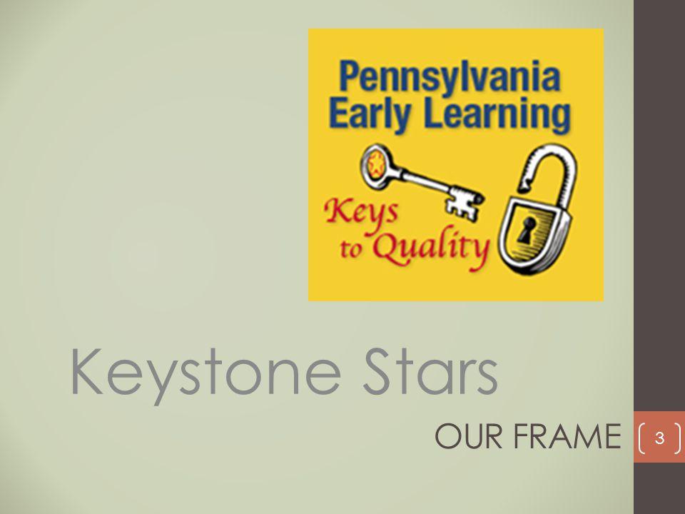 Keystone Stars OUR FRAME