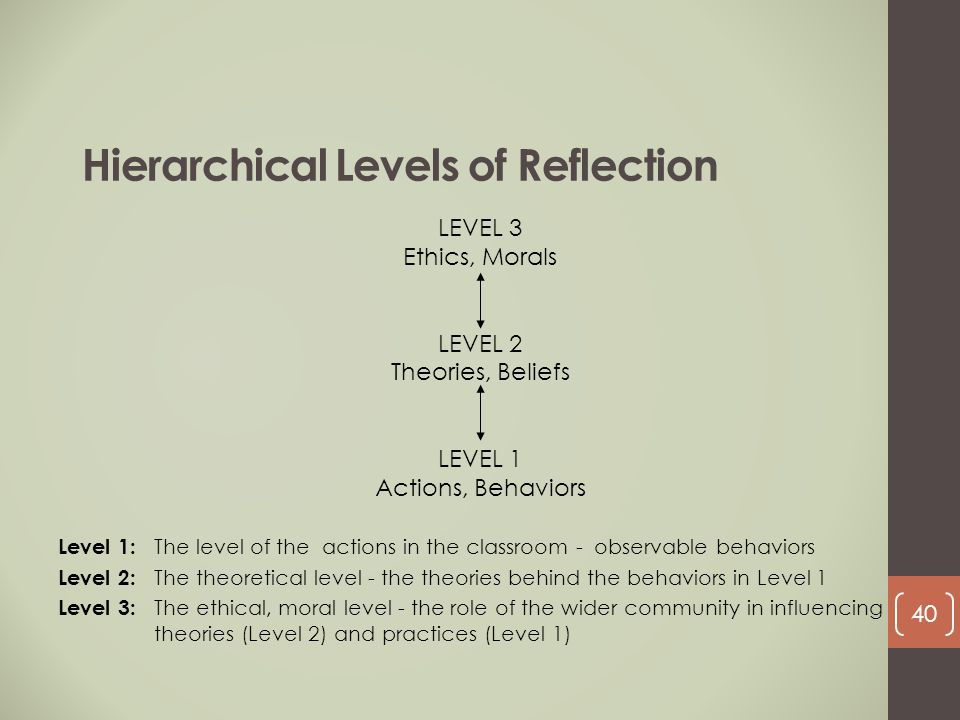 Hierarchical Levels of Reflection