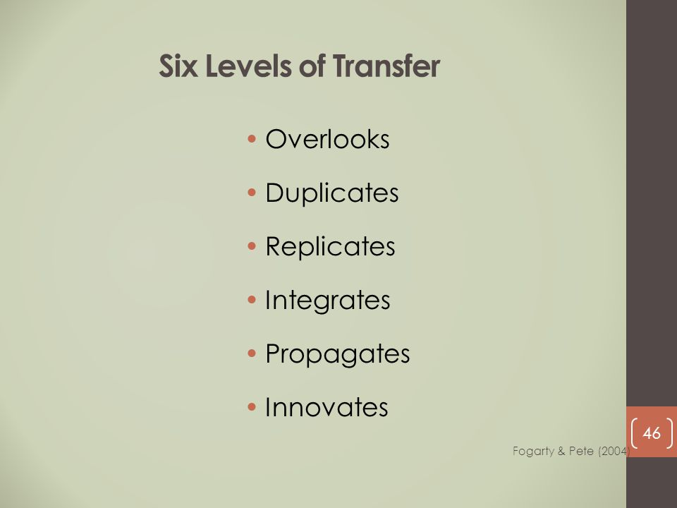 Six Levels of Transfer Overlooks Duplicates Replicates Integrates