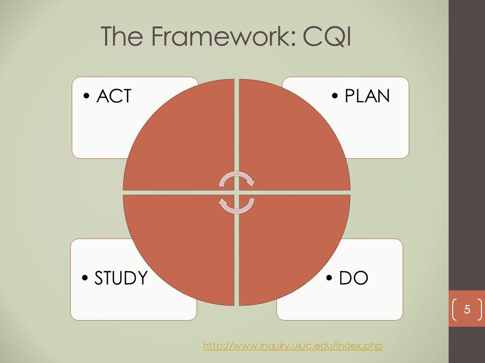 The Framework: CQI DO STUDY PLAN ACT