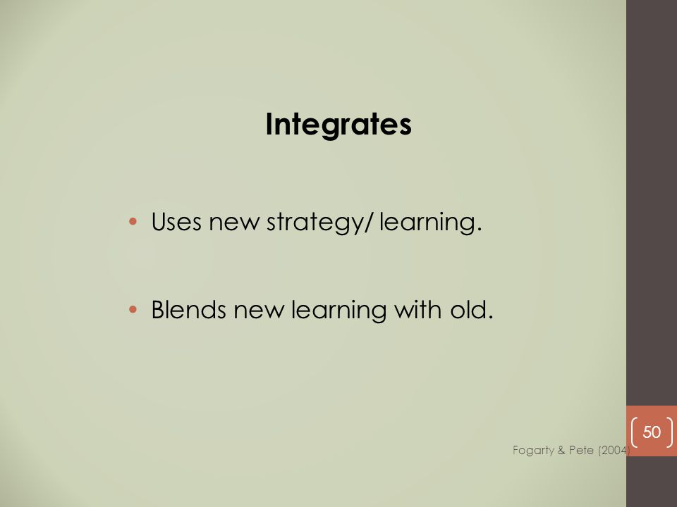 Integrates Uses new strategy/ learning. Blends new learning with old.